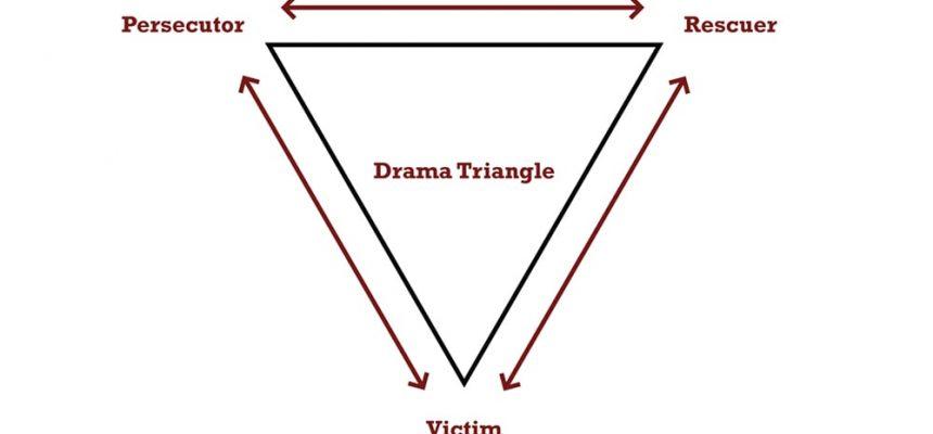 Karpman Triangle